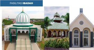 Sarana Ibadah